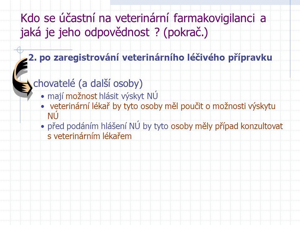 Kdo se účastní na veterinární farmakovigilanci a jaká je jeho odpovědnost ? (pokrač.) 2. po zaregistrování veterinárního léčivého přípravku chovatelé