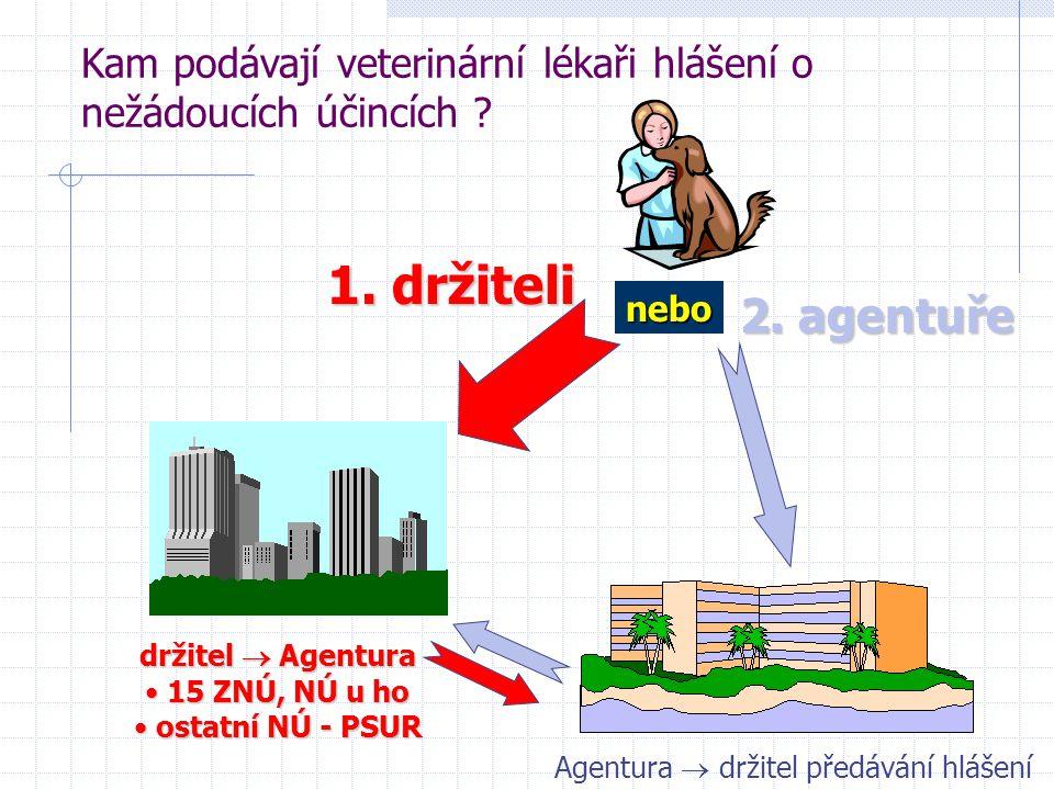 Kam podávají veterinární lékaři hlášení o nežádoucích účincích ? 1. držiteli držitel  Agentura 15 ZNÚ, NÚ u ho 15 ZNÚ, NÚ u ho ostatní NÚ - PSUR osta