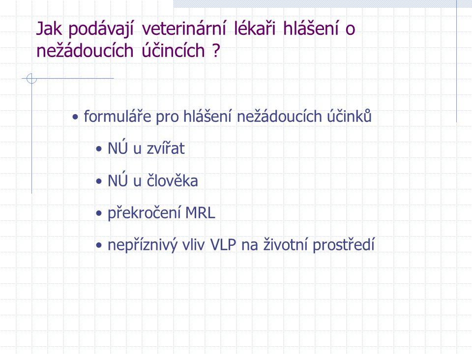 Jak podávají veterinární lékaři hlášení o nežádoucích účincích ? formuláře pro hlášení nežádoucích účinků NÚ u zvířat NÚ u člověka překročení MRL nepř