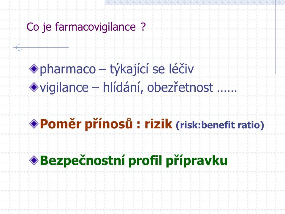 Co je farmacovigilance ? pharmaco – týkající se léčiv vigilance – hlídání, obezřetnost …… Poměr přínosů : rizik (risk:benefit ratio) Bezpečnostní prof