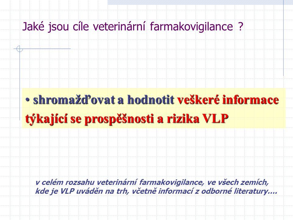 Jaké jsou cíle veterinární farmakovigilance ? shromažďovat a hodnotit veškeré informace týkající se prospěšnosti a rizika VLP shromažďovat a hodnotit
