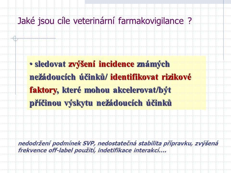sledovat zvýšení incidence známých nežádoucích účinků/ identifikovat rizikové faktory, které mohou akcelerovat/být příčinou výskytu nežádoucích účinků sledovat zvýšení incidence známých nežádoucích účinků/ identifikovat rizikové faktory, které mohou akcelerovat/být příčinou výskytu nežádoucích účinků Jaké jsou cíle veterinární farmakovigilance .