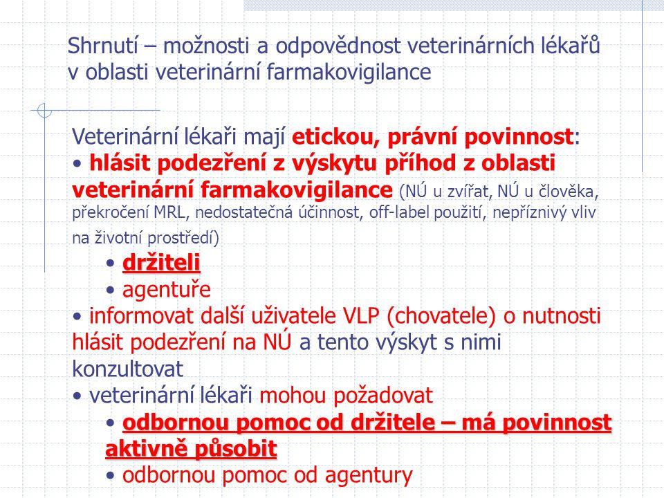 Shrnutí – možnosti a odpovědnost veterinárních lékařů v oblasti veterinární farmakovigilance Veterinární lékaři mají etickou, právní povinnost: hlásit podezření z výskytu příhod z oblasti veterinární farmakovigilance (NÚ u zvířat, NÚ u člověka, překročení MRL, nedostatečná účinnost, off-label použití, nepříznivý vliv na životní prostředí) držiteli agentuře informovat další uživatele VLP (chovatele) o nutnosti hlásit podezření na NÚ a tento výskyt s nimi konzultovat veterinární lékaři mohou požadovat odbornou pomoc od držitele – má povinnost aktivně působit odbornou pomoc od agentury