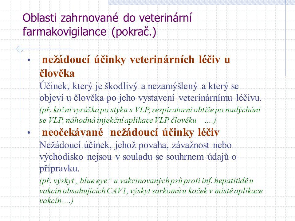 Oblasti zahrnované do veterinární farmakovigilance (pokrač.) nežádoucí účinky veterinárních léčiv u člověka Účinek, který je škodlivý a nezamýšlený a který se objeví u člověka po jeho vystavení veterinárnímu léčivu.
