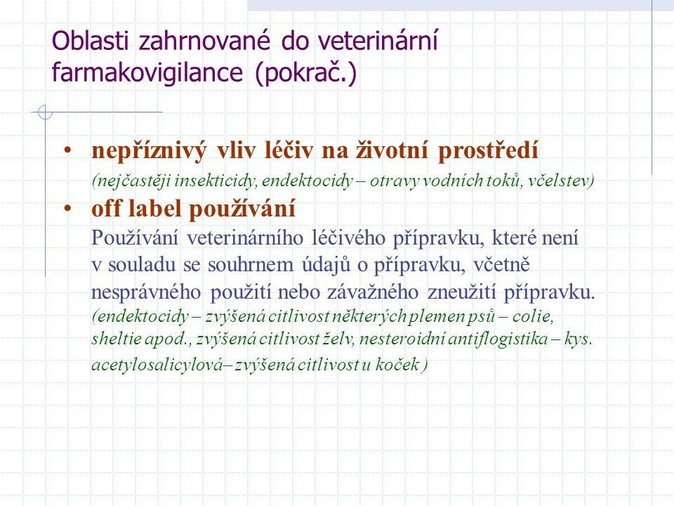 Oblasti zahrnované do veterinární farmakovigilance (pokrač.) nepříznivý vliv léčiv na životní prostředí (nejčastěji insekticidy, endektocidy – otravy vodních toků, včelstev) off label používání Používání veterinárního léčivého přípravku, které není v souladu se souhrnem údajů o přípravku, včetně nesprávného použití nebo závažného zneužití přípravku.