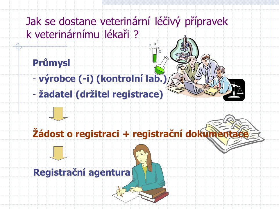 Jak se dostane veterinární léčivý přípravek k veterinárnímu lékaři ? Průmysl - výrobce (-i) (kontrolní lab.) - žadatel (držitel registrace) Žádost o r