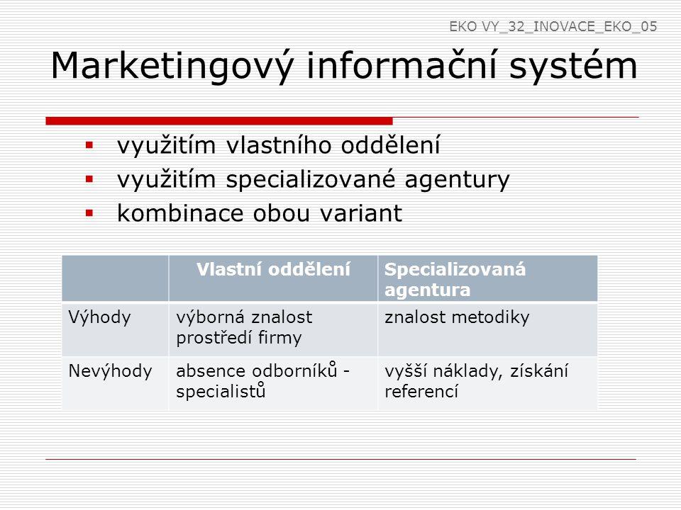 Marketingový informační systém  využitím vlastního oddělení  využitím specializované agentury  kombinace obou variant Vlastní odděleníSpecializovan