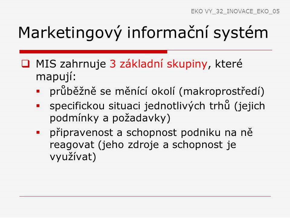 Marketingový informační systém  MIS zahrnuje 3 základní skupiny, které mapují:  průběžně se měnící okolí (makroprostředí)  specifickou situaci jedn