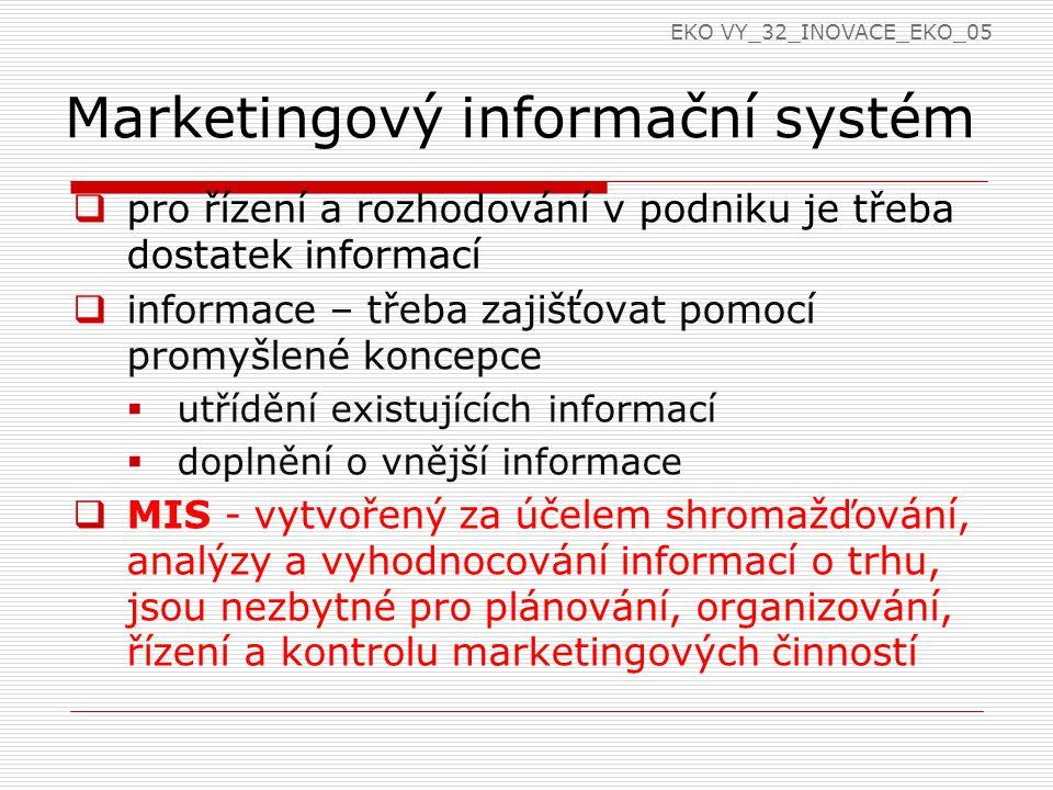 Marketingový informační systém  pro řízení a rozhodování v podniku je třeba dostatek informací  informace – třeba zajišťovat pomocí promyšlené konce