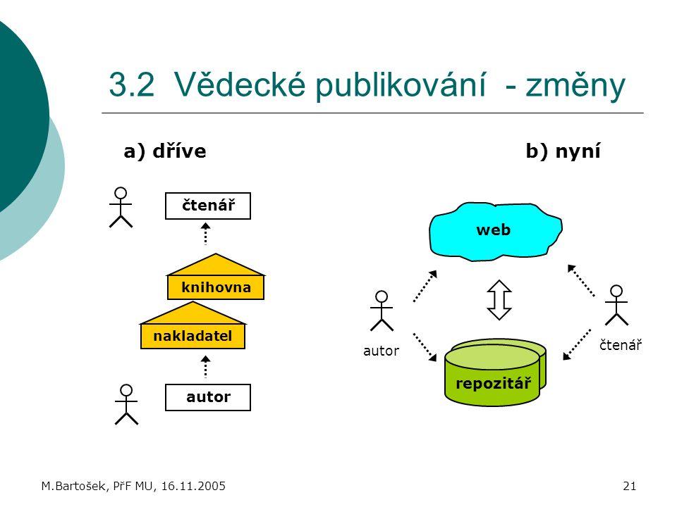 M.Bartošek, PřF MU, 16.11.200521 3.2 Vědecké publikování - změny autor čtenář a) dříveb) nyní repozitář web autor čtenář nakladatel knihovna