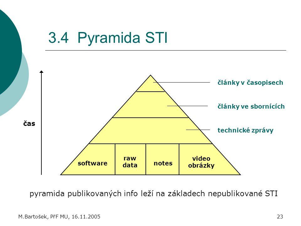 M.Bartošek, PřF MU, 16.11.200523 3.4 Pyramida STI čas články v časopisech články ve sbornících technické zprávy software raw data notes video obrázky