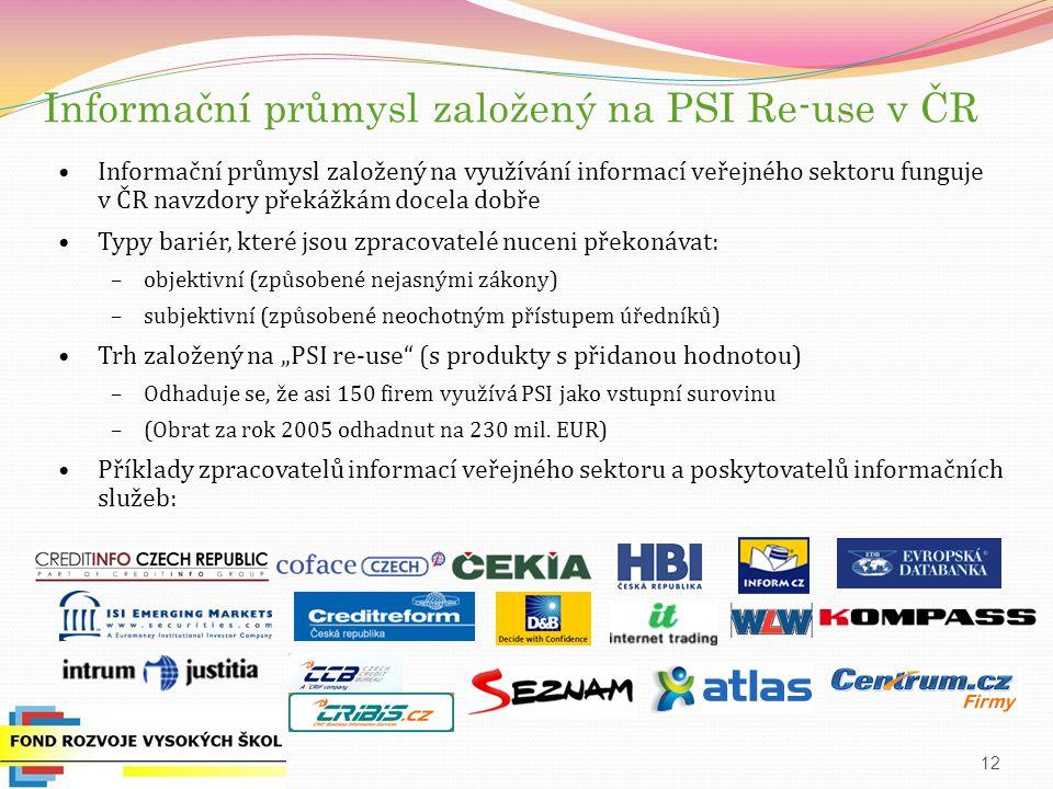 """12 Informační průmysl založený na využívání informací veřejného sektoru funguje v ČR navzdory překážkám docela dobře Typy bariér, které jsou zpracovatelé nuceni překonávat: –objektivní (způsobené nejasnými zákony) –subjektivní (způsobené neochotným přístupem úředníků) Trh založený na """"PSI re-use (s produkty s přidanou hodnotou) –Odhaduje se, že asi 150 firem využívá PSI jako vstupní surovinu –(Obrat za rok 2005 odhadnut na 230 mil."""