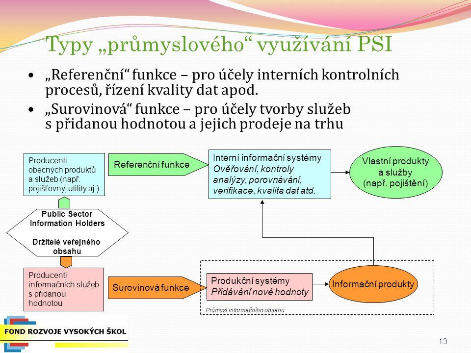 """13 Typy """"průmyslového využívání PSI """"Referenční funkce – pro účely interních kontrolních procesů, řízení kvality dat apod."""