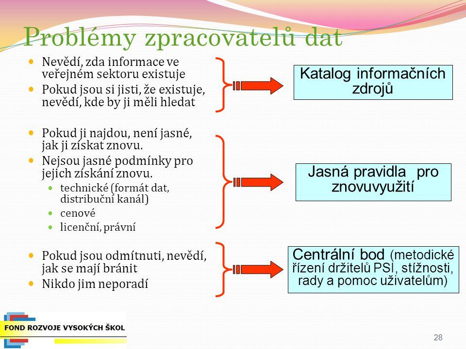 Problémy zpracovatelů dat Nevědí, zda informace ve veřejném sektoru existuje Pokud jsou si jisti, že existuje, nevědí, kde by ji měli hledat Pokud ji najdou, není jasné, jak ji získat znovu.