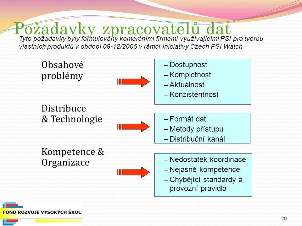 Požadavky zpracovatelů dat Obsahové problémy Distribuce & Technologie Kompetence & Organizace 29 Tyto požadavky byly formulovány komerčními firmami využívajícími PSI pro tvorbu vlastních produktů v období 09-12/2005 v rámci Iniciativy Czech PSI Watch –Dostupnost –Kompletnost –Aktuálnost –Konzistentnost –Nedostatek koordinace –Nejasné kompetence –Chybějící standardy a provozní pravidla –Formát dat –Metody přístupu –Distribuční kanál