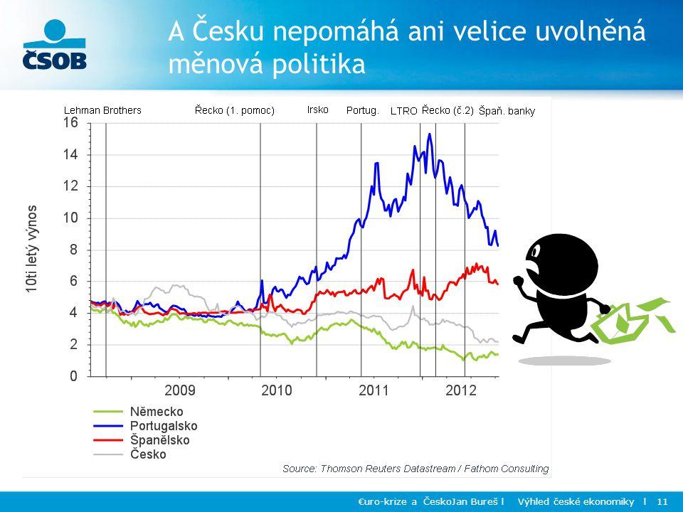 A Česku nepomáhá ani velice uvolněná měnová politika €uro-krize a ČeskoJan Bureš l Výhled české ekonomiky l 11