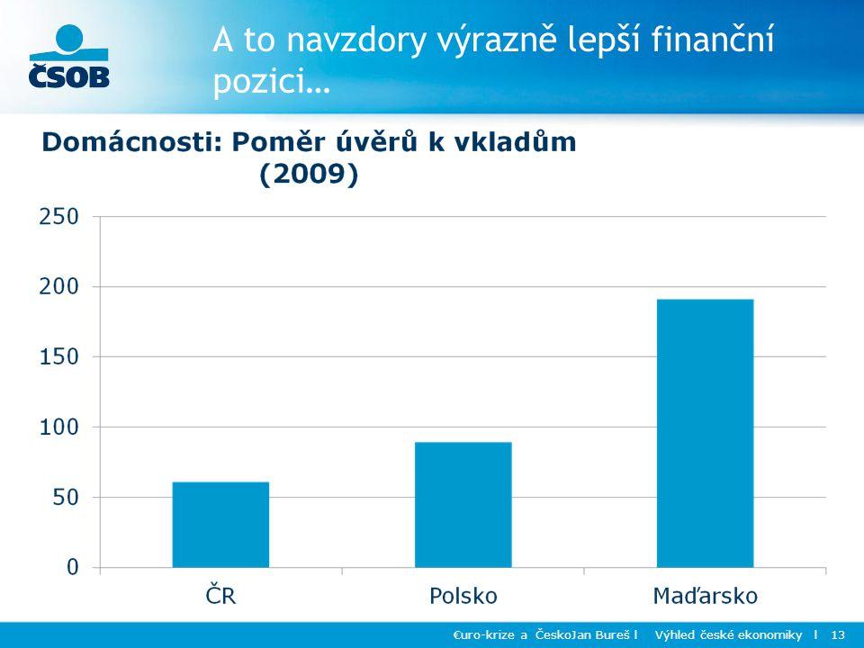 A to navzdory výrazně lepší finanční pozici… €uro-krize a ČeskoJan Bureš l Výhled české ekonomiky l 13