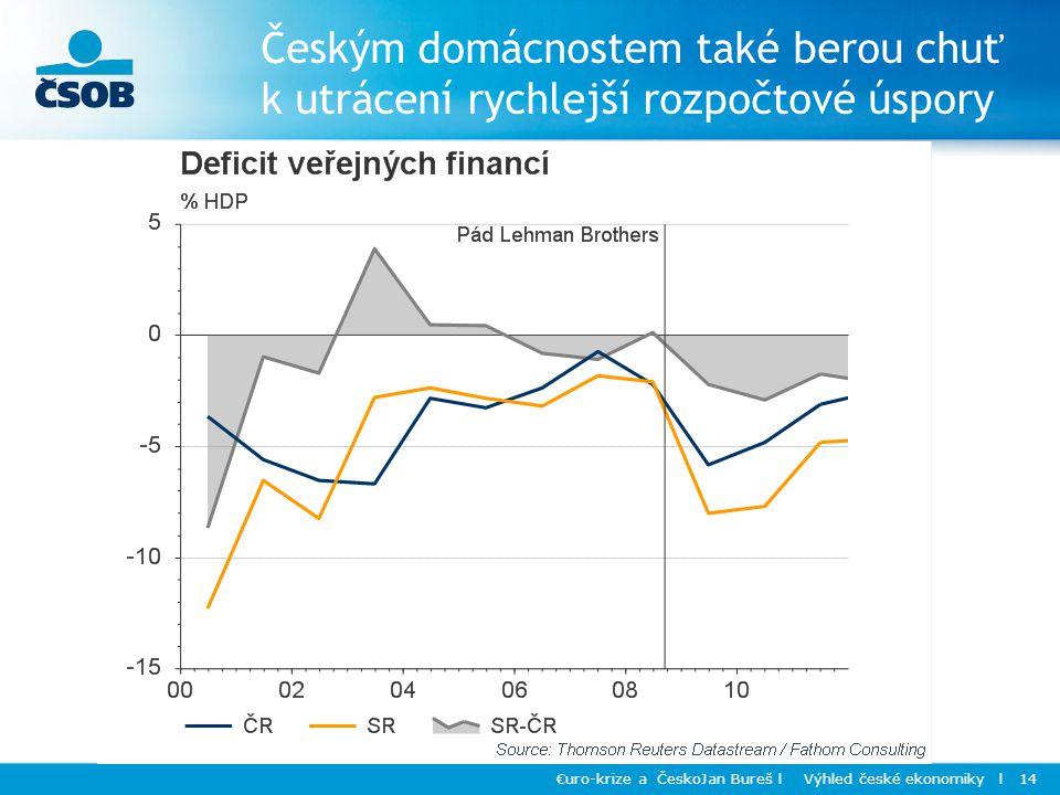 Českým domácnostem také berou chuť k utrácení rychlejší rozpočtové úspory €uro-krize a ČeskoJan Bureš l Výhled české ekonomiky l 14