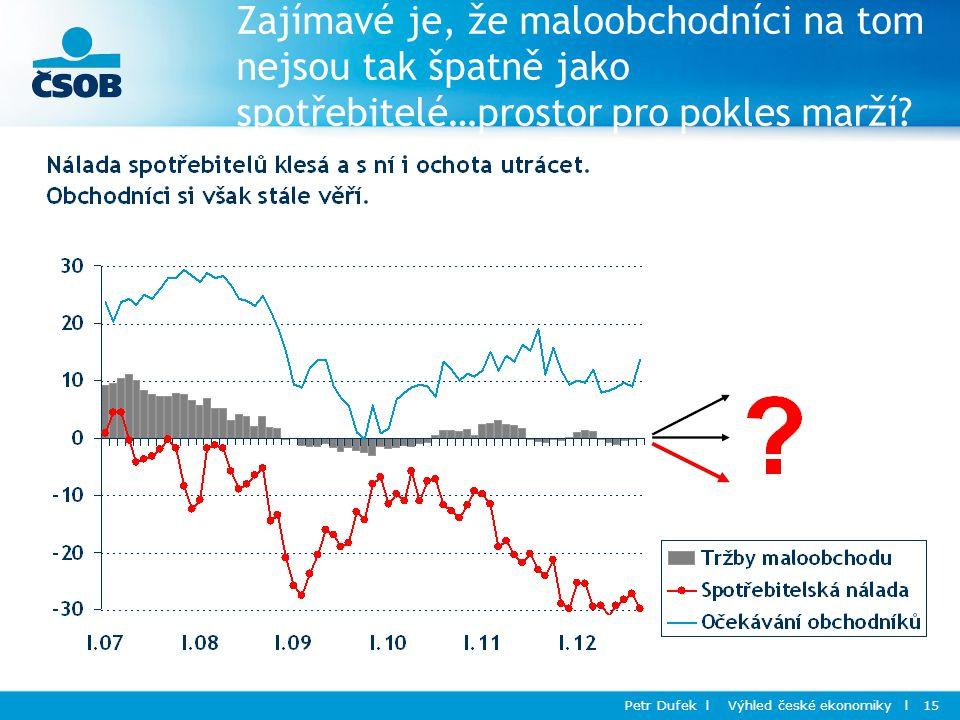 Petr Dufek l Výhled české ekonomiky l 15 Zajímavé je, že maloobchodníci na tom nejsou tak špatně jako spotřebitelé…prostor pro pokles marží