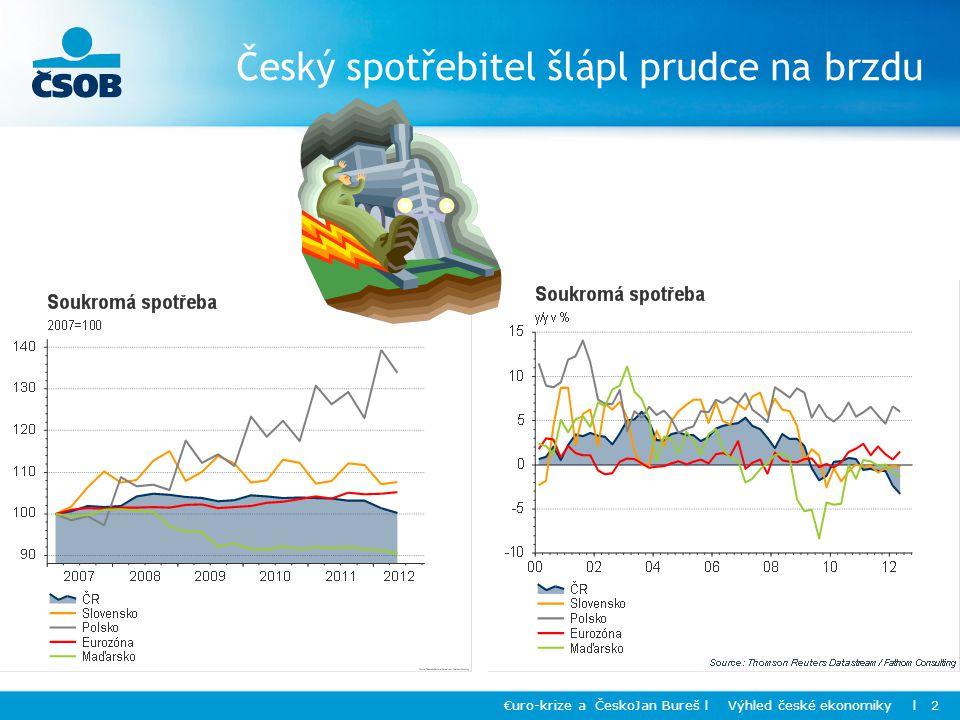 Český spotřebitel šlápl prudce na brzdu €uro-krize a ČeskoJan Bureš l Výhled české ekonomiky l 2