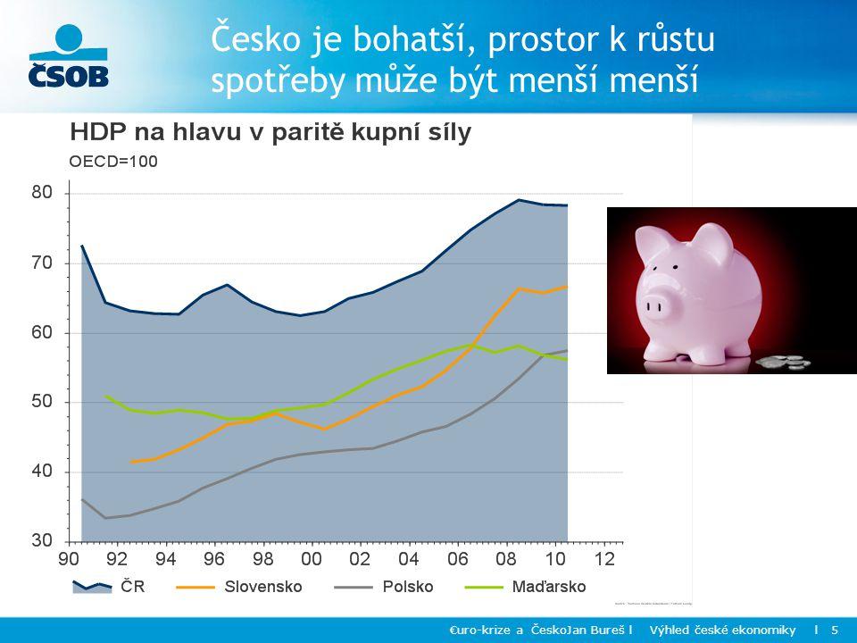 Česko je bohatší, prostor k růstu spotřeby může být menší menší €uro-krize a ČeskoJan Bureš l Výhled české ekonomiky l 5