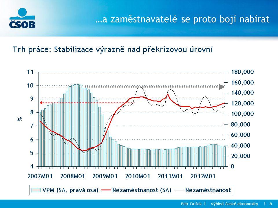 Petr Dufek l Výhled české ekonomiky l 8 …a zaměstnavatelé se proto bojí nabírat