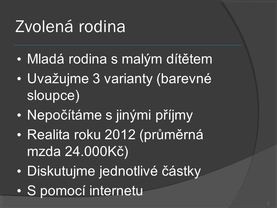 3 Internetové zdroje informací Platová tabulka pedagogů http://www.msmt.cz/file/18473 Výpočet čisté mzdy http://www.kurzy.cz/kalkulacka/vypocet-ciste-mzdy/ Státní sociální podpora http://www.mpsv.cz/cs/2 Čez – elektrická energie http://www.cez.cz/cs/pro-zakazniky/ke-stazeni/dokumenty-domacnosti.html Vak – vodné a stočné http://www.vak.cz/index.php?id=3010&lang=cze Mapy nájemného http://www.mmr.cz/Bytova-politika/Prechod-na-smluvni-najemne/Mapy-najemneho Výše hypotéčních úvěrů http://www.kurzy.cz/hypoteky/hypoteky.asp?VH=2500000&DS=20&A=SR Náklady na vytápění dle druhu média http://vytapeni.tzb-info.cz/tabulky-a-vypocty/269-porovnani-nakladu-na-vytapeni-podle-druhu-paliva