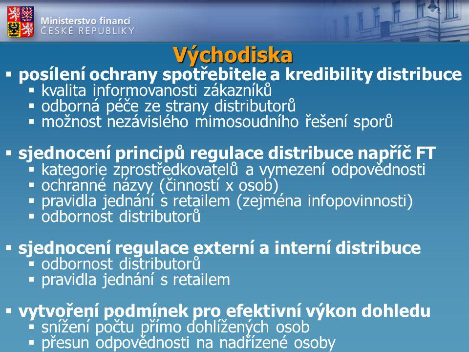 Východiska  posílení ochrany spotřebitele a kredibility distribuce  kvalita informovanosti zákazníků  odborná péče ze strany distributorů  možnost nezávislého mimosoudního řešení sporů  sjednocení principů regulace distribuce napříč FT  kategorie zprostředkovatelů a vymezení odpovědnosti  ochranné názvy (činností x osob)  pravidla jednání s retailem (zejména infopovinnosti)  odbornost distributorů  sjednocení regulace externí a interní distribuce  odbornost distributorů  pravidla jednání s retailem  vytvoření podmínek pro efektivní výkon dohledu  snížení počtu přímo dohlížených osob  přesun odpovědnosti na nadřízené osoby