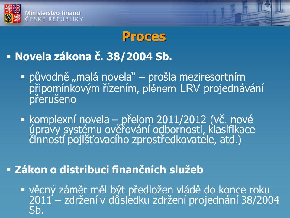 Proces  Novela zákona č.38/2004 Sb.