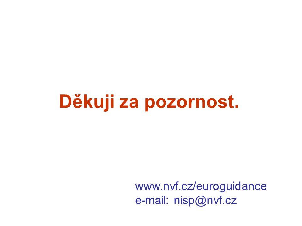 Děkuji za pozornost. www.nvf.cz/euroguidance e-mail: nisp@nvf.cz