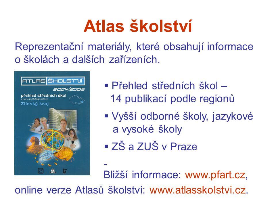 Atlas školství  Přehled středních škol – 14 publikací podle regionů  Vyšší odborné školy, jazykové a vysoké školy  ZŠ a ZUŠ v Praze Reprezentační materiály, které obsahují informace o školách a dalších zařízeních.