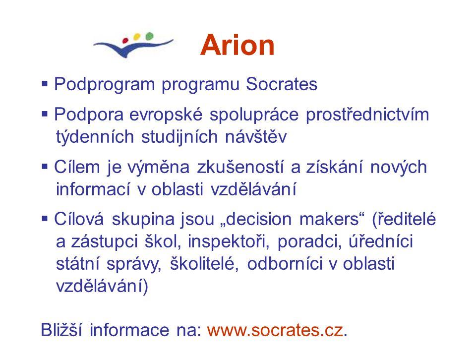 Arion 1996 – 2006