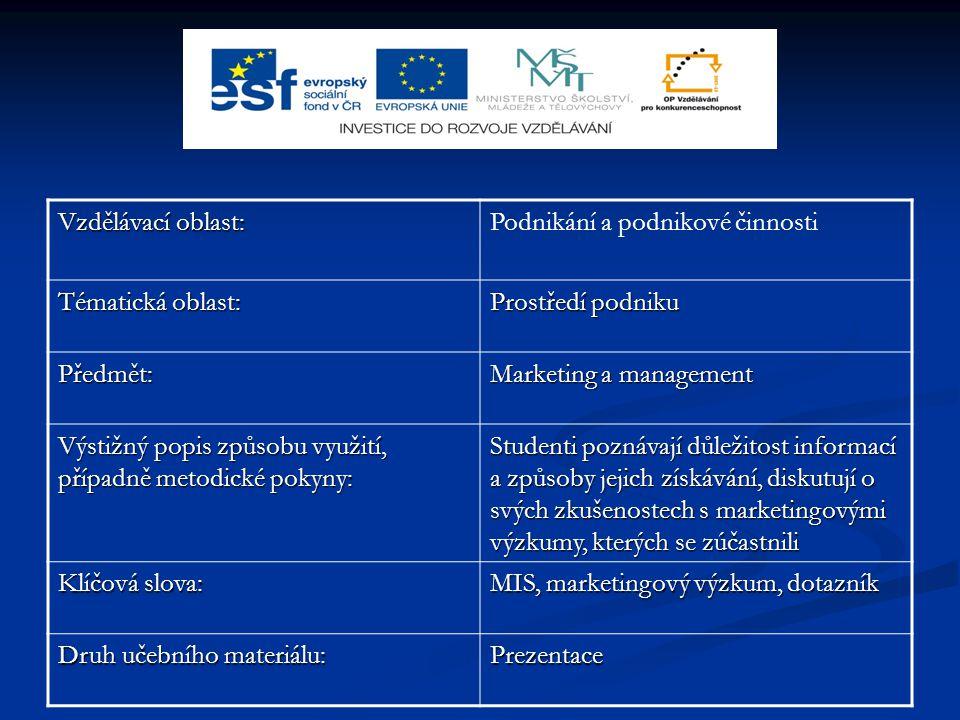 Vzdělávací oblast: Podnikání a podnikové činnosti Tématická oblast: Prostředí podniku Předmět: Marketing a management Výstižný popis způsobu využití,
