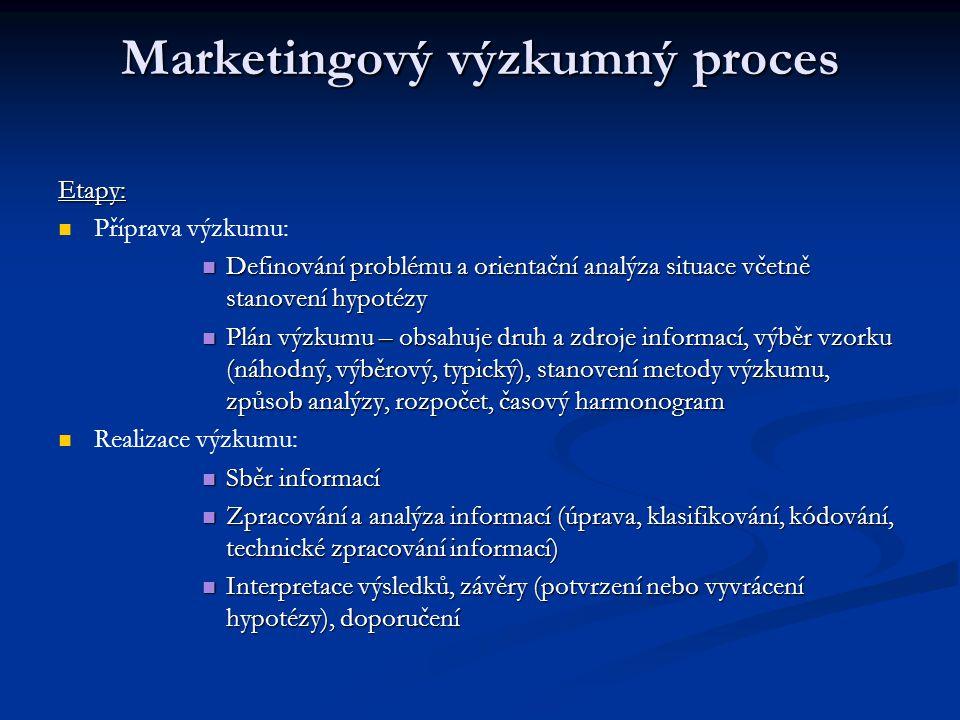 Marketingový výzkumný proces Etapy: Příprava výzkumu: Definování problému a orientační analýza situace včetně stanovení hypotézy Definování problému a