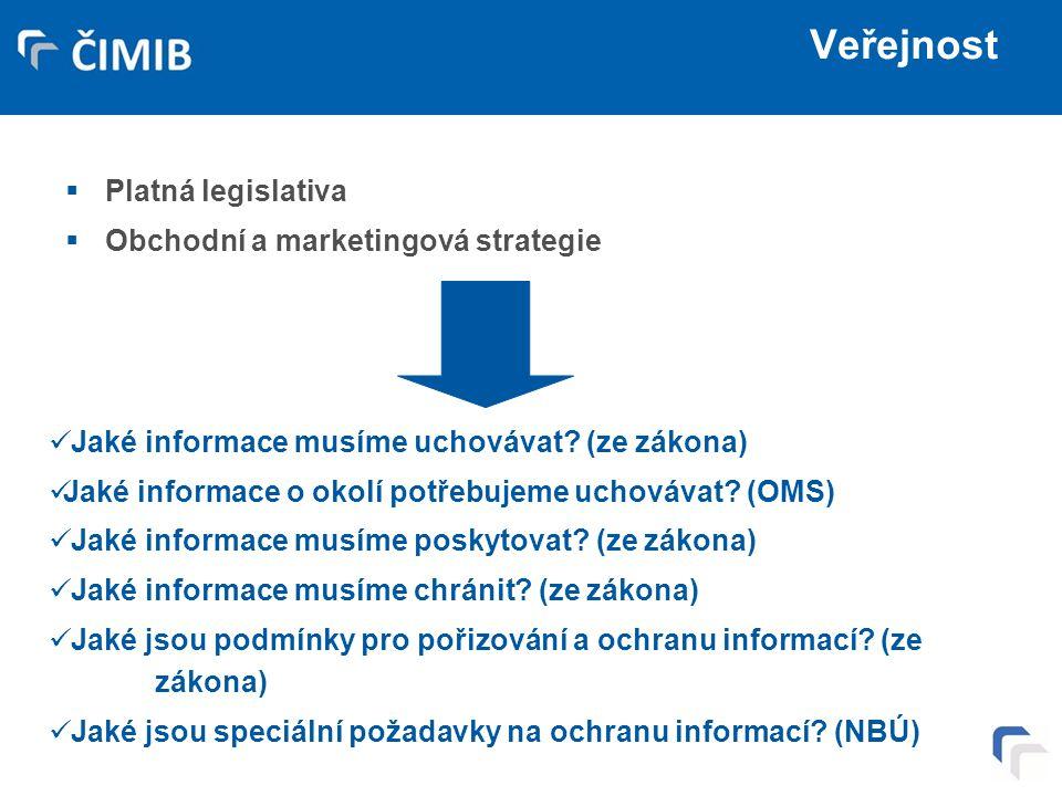 Veřejnost  Platná legislativa  Obchodní a marketingová strategie Jaké informace musíme uchovávat? (ze zákona) Jaké informace o okolí potřebujeme uch