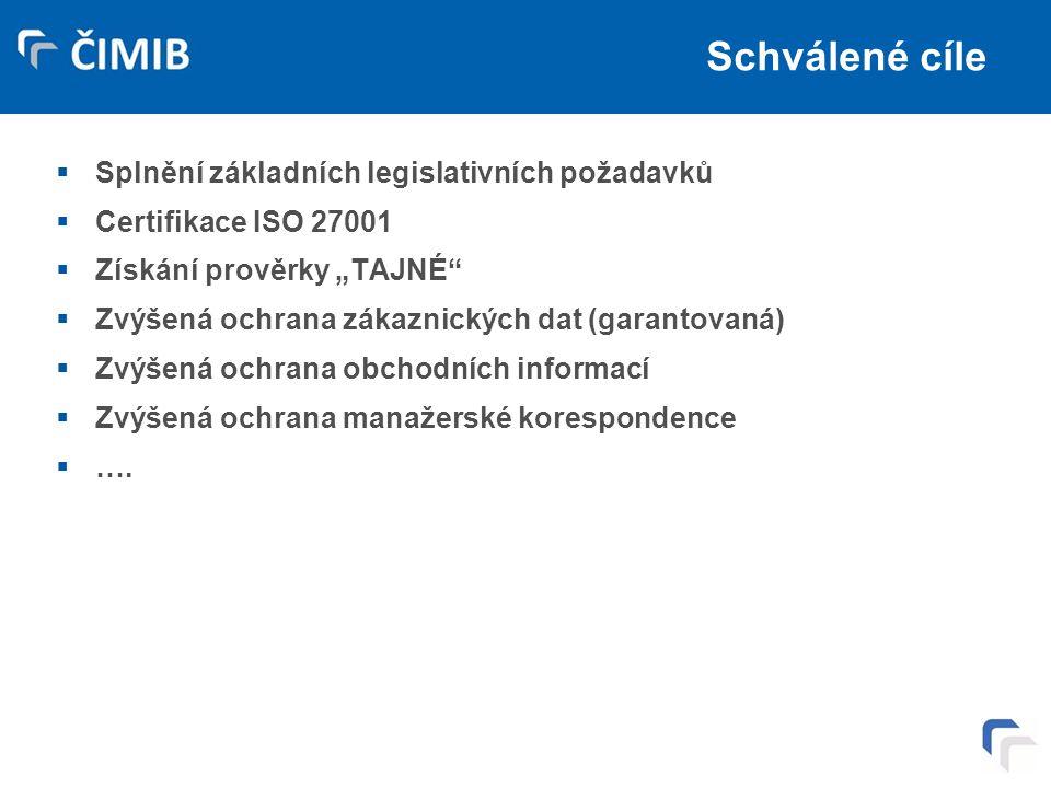 """Schválené cíle  Splnění základních legislativních požadavků  Certifikace ISO 27001  Získání prověrky """"TAJNÉ""""  Zvýšená ochrana zákaznických dat (ga"""
