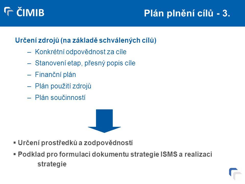 Plán plnění cílů - 3. Určení zdrojů (na základě schválených cílů) –Konkrétní odpovědnost za cíle –Stanovení etap, přesný popis cíle –Finanční plán –Pl