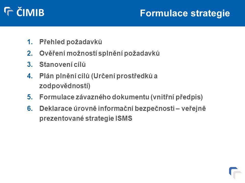 Formulace strategie 1.Přehled požadavků 2.Ověření možností splnění požadavků 3.Stanovení cílů 4.Plán plnění cílů (Určení prostředků a zodpovědností) 5