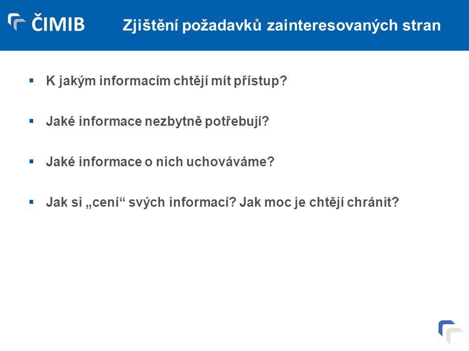 Zjištění požadavků zainteresovaných stran  K jakým informacím chtějí mít přístup?  Jaké informace nezbytně potřebují?  Jaké informace o nich uchová