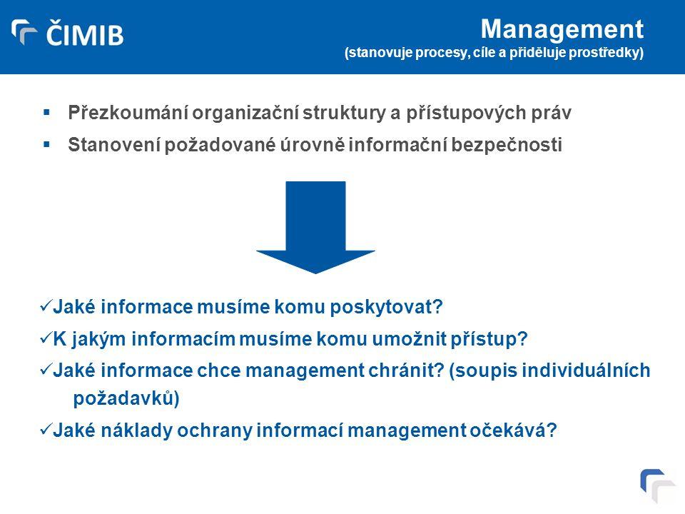 Management (stanovuje procesy, cíle a přiděluje prostředky)  Přezkoumání organizační struktury a přístupových práv  Stanovení požadované úrovně info