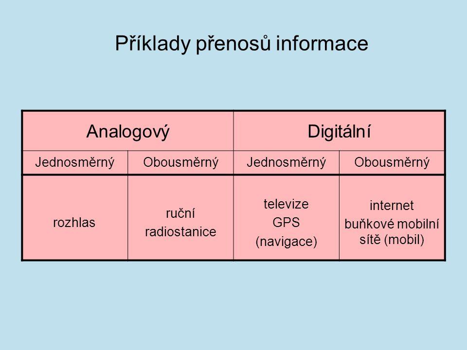Příklady přenosů informace AnalogovýDigitální JednosměrnýObousměrnýJednosměrnýObousměrný rozhlas ruční radiostanice televize GPS (navigace) internet b