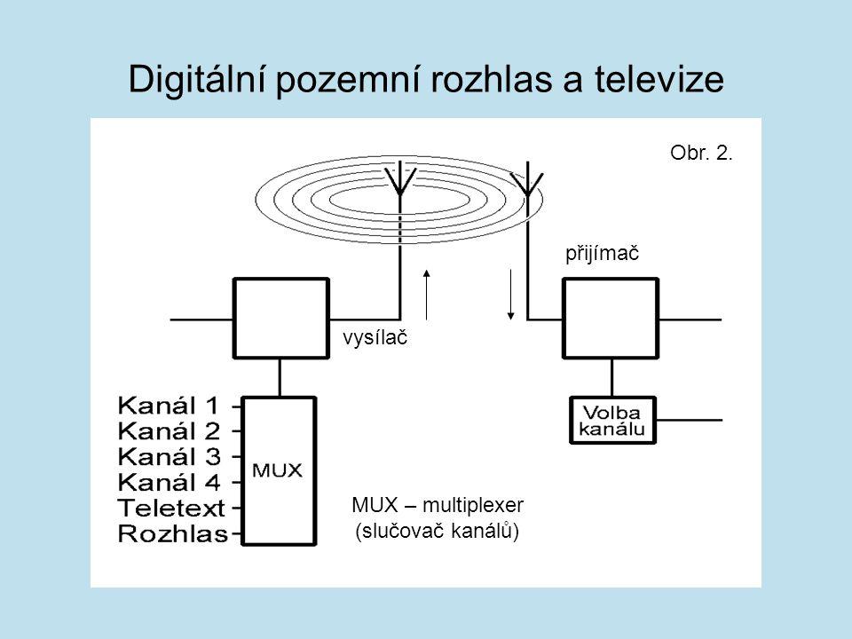 Digitální pozemní rozhlas a televize vysílač přijímač MUX – multiplexer (slučovač kanálů) Obr. 2.
