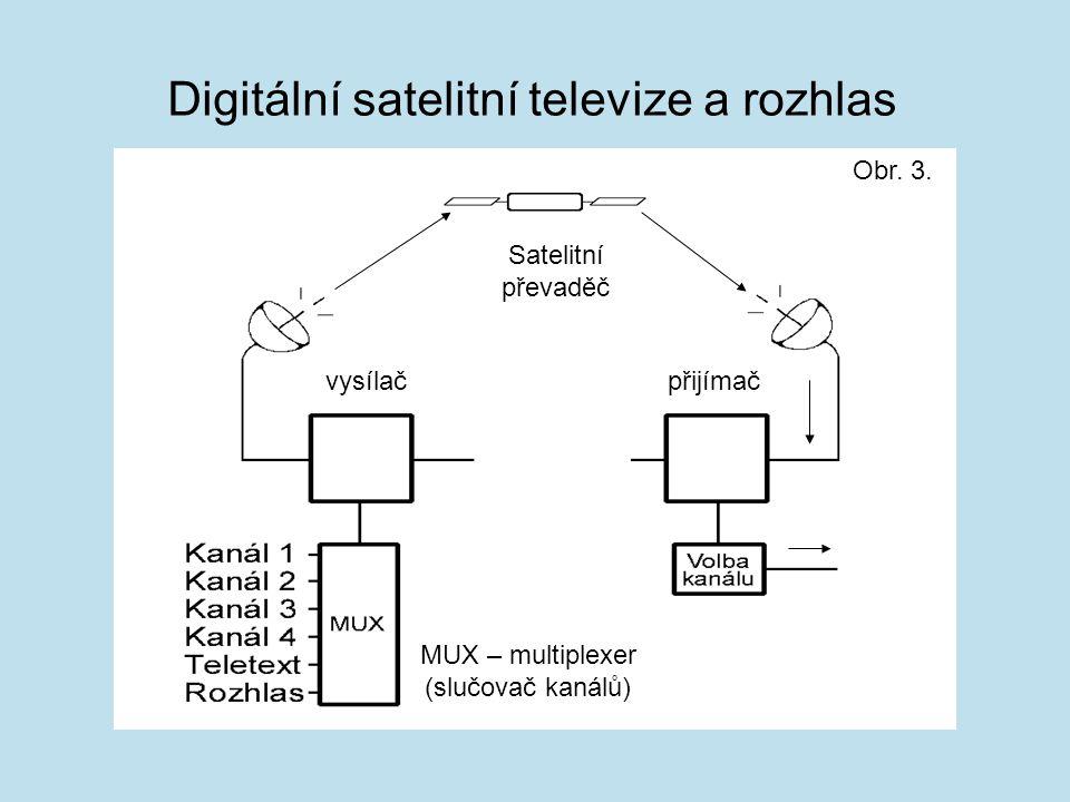 Digitální satelitní televize a rozhlas MUX – multiplexer (slučovač kanálů) vysílačpřijímač Satelitní převaděč Obr. 3.
