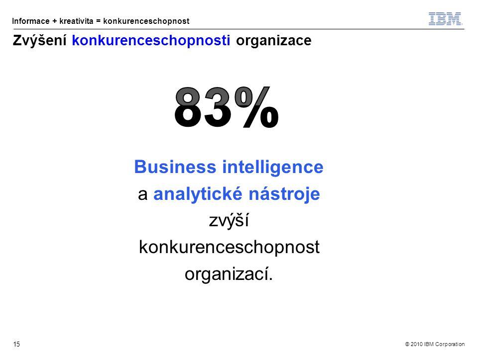 © 2010 IBM Corporation Informace + kreativita = konkurenceschopnost Zvýšení konkurenceschopnosti organizace Business intelligence a analytické nástroje zvýší konkurenceschopnost organizací.