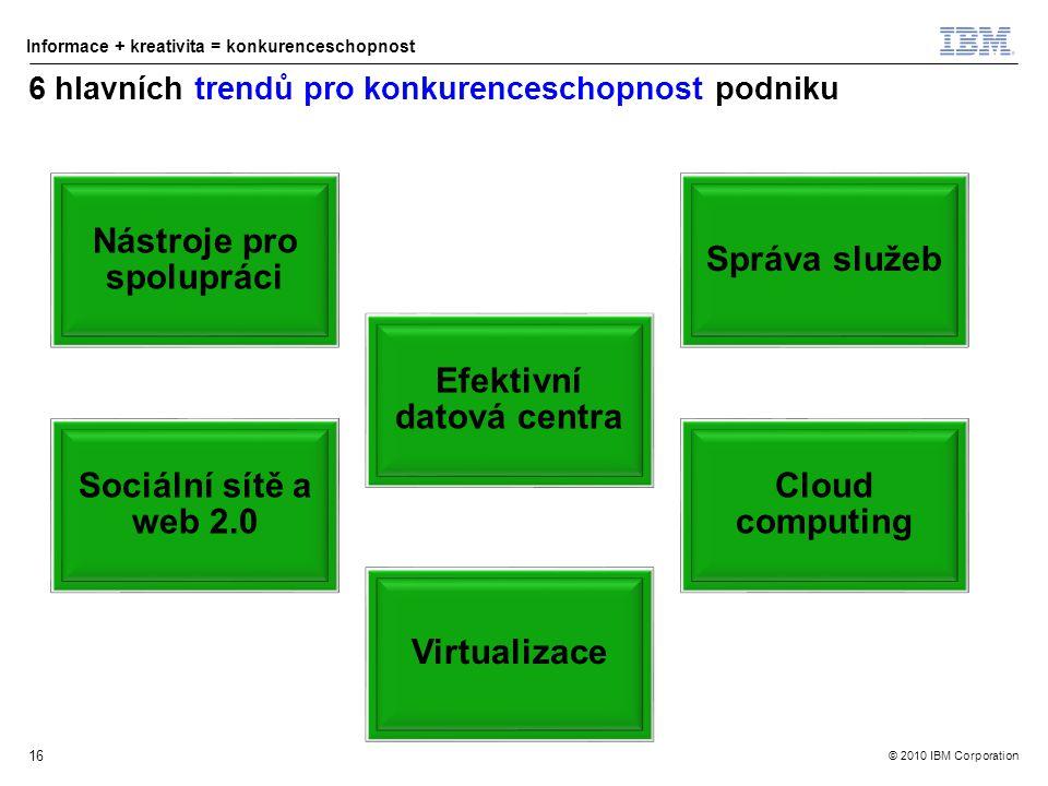 © 2010 IBM Corporation Informace + kreativita = konkurenceschopnost 6 hlavních trendů pro konkurenceschopnost podniku 16