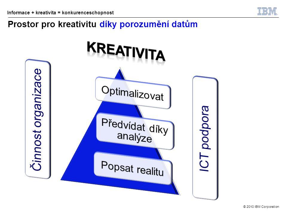© 2010 IBM Corporation Informace + kreativita = konkurenceschopnost Prostor pro kreativitu díky porozumění datům