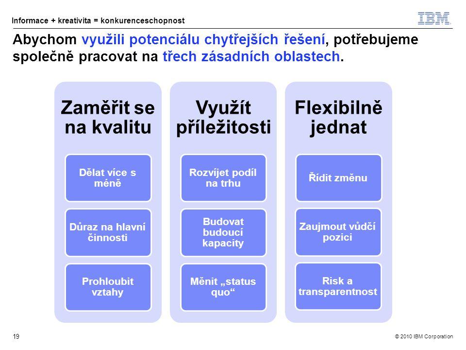 © 2010 IBM Corporation Informace + kreativita = konkurenceschopnost 19 Abychom využili potenciálu chytřejších řešení, potřebujeme společně pracovat na třech zásadních oblastech.