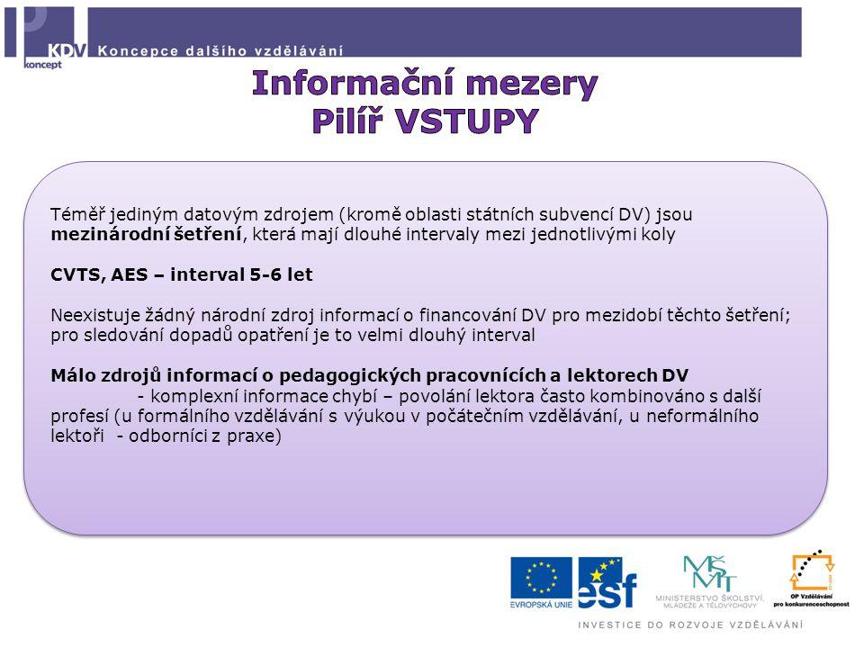 Téměř jediným datovým zdrojem (kromě oblasti státních subvencí DV) jsou mezinárodní šetření, která mají dlouhé intervaly mezi jednotlivými koly CVTS, AES – interval 5-6 let Neexistuje žádný národní zdroj informací o financování DV pro mezidobí těchto šetření; pro sledování dopadů opatření je to velmi dlouhý interval Málo zdrojů informací o pedagogických pracovnících a lektorech DV - komplexní informace chybí – povolání lektora často kombinováno s další profesí (u formálního vzdělávání s výukou v počátečním vzdělávání, u neformálního lektoři - odborníci z praxe) Téměř jediným datovým zdrojem (kromě oblasti státních subvencí DV) jsou mezinárodní šetření, která mají dlouhé intervaly mezi jednotlivými koly CVTS, AES – interval 5-6 let Neexistuje žádný národní zdroj informací o financování DV pro mezidobí těchto šetření; pro sledování dopadů opatření je to velmi dlouhý interval Málo zdrojů informací o pedagogických pracovnících a lektorech DV - komplexní informace chybí – povolání lektora často kombinováno s další profesí (u formálního vzdělávání s výukou v počátečním vzdělávání, u neformálního lektoři - odborníci z praxe)