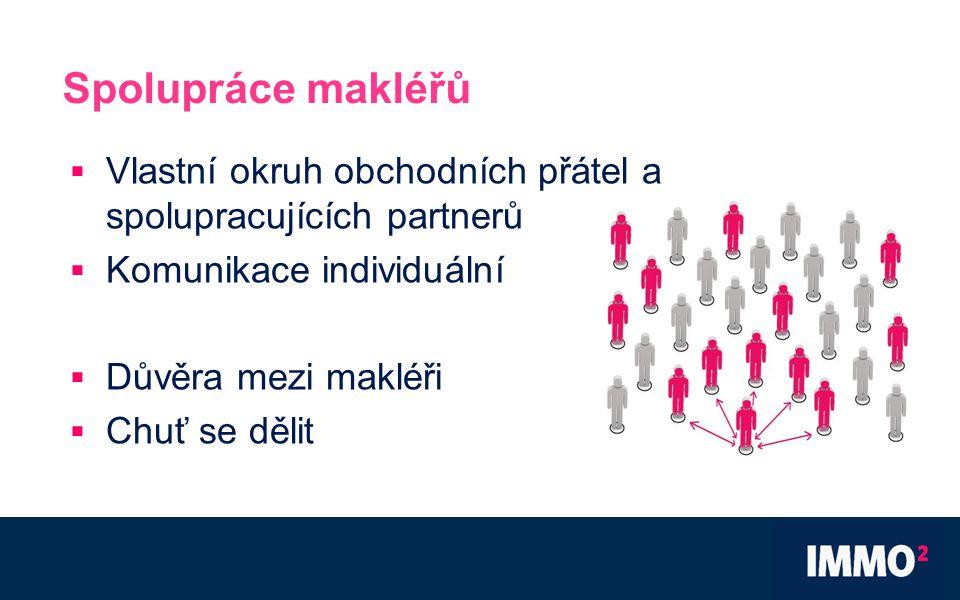 Spolupráce makléřů  Vlastní okruh obchodních přátel a spolupracujících partnerů  Komunikace individuální  Důvěra mezi makléři  Chuť se dělit