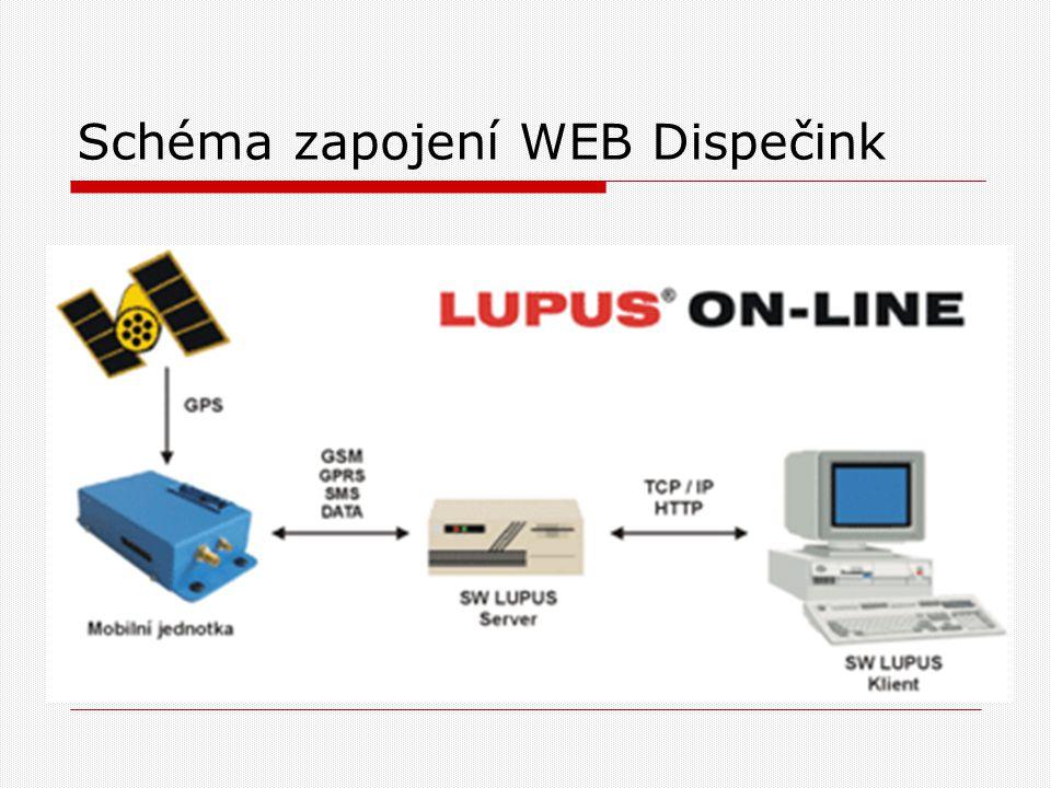 Schéma zapojení WEB Dispečink